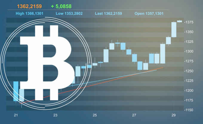 cryptocurrency. Bitcoin and schedule changes course. Stock chart